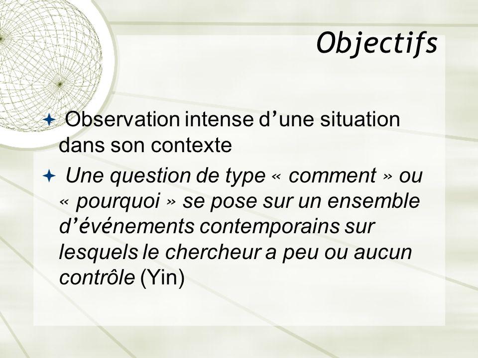Objectifs Observation intense d'une situation dans son contexte