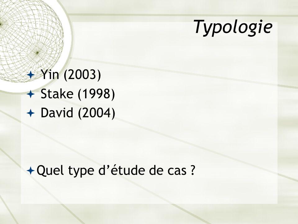 Typologie Yin (2003) Stake (1998) David (2004)