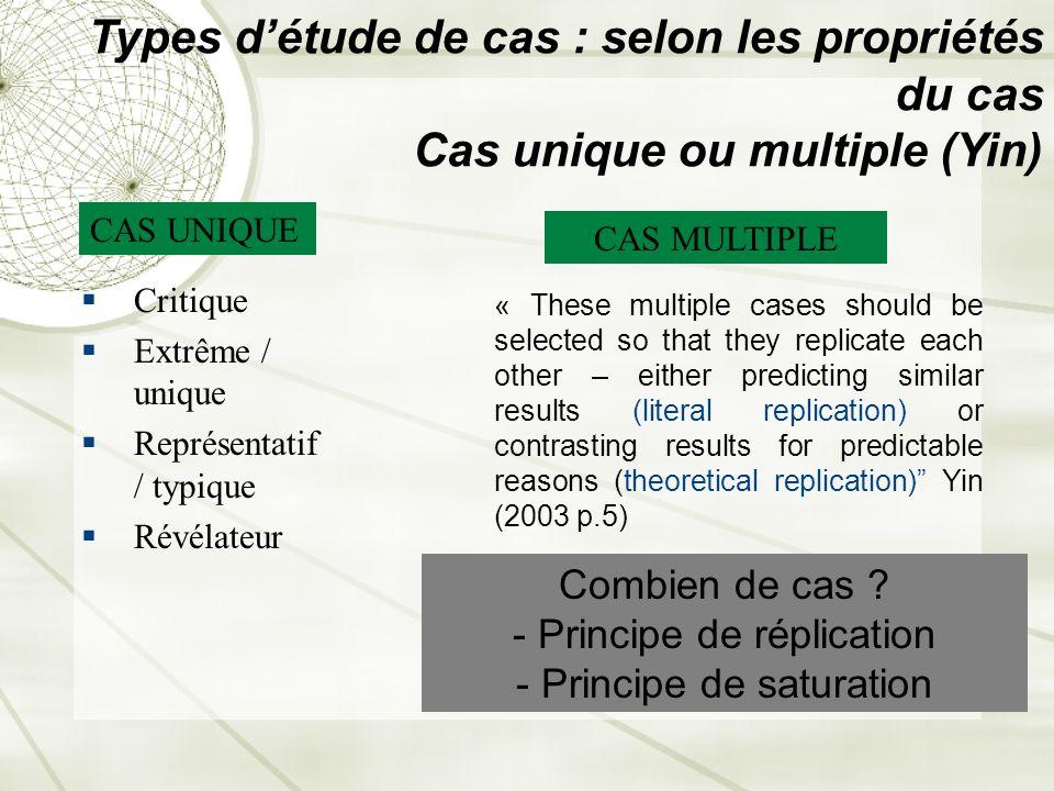 Combien de cas - Principe de réplication - Principe de saturation