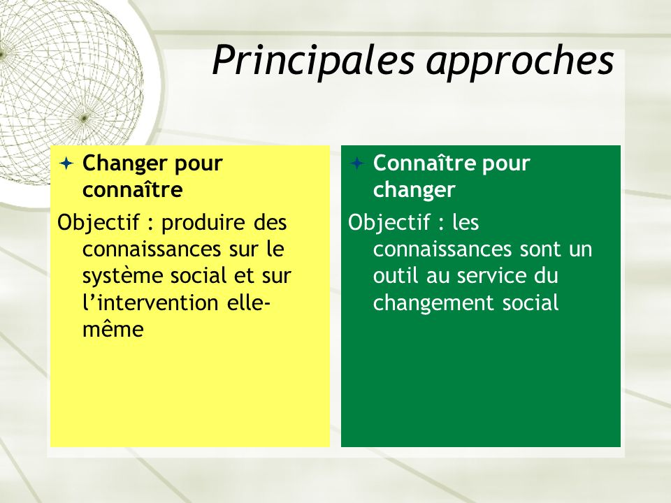 Principales approches