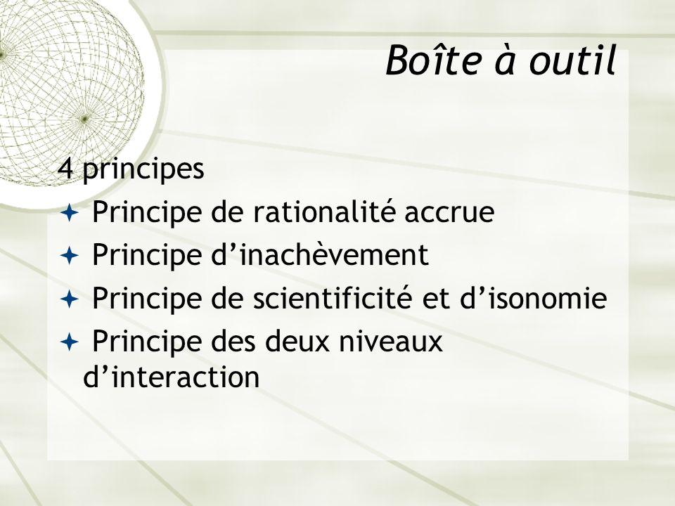 Boîte à outil 4 principes Principe de rationalité accrue