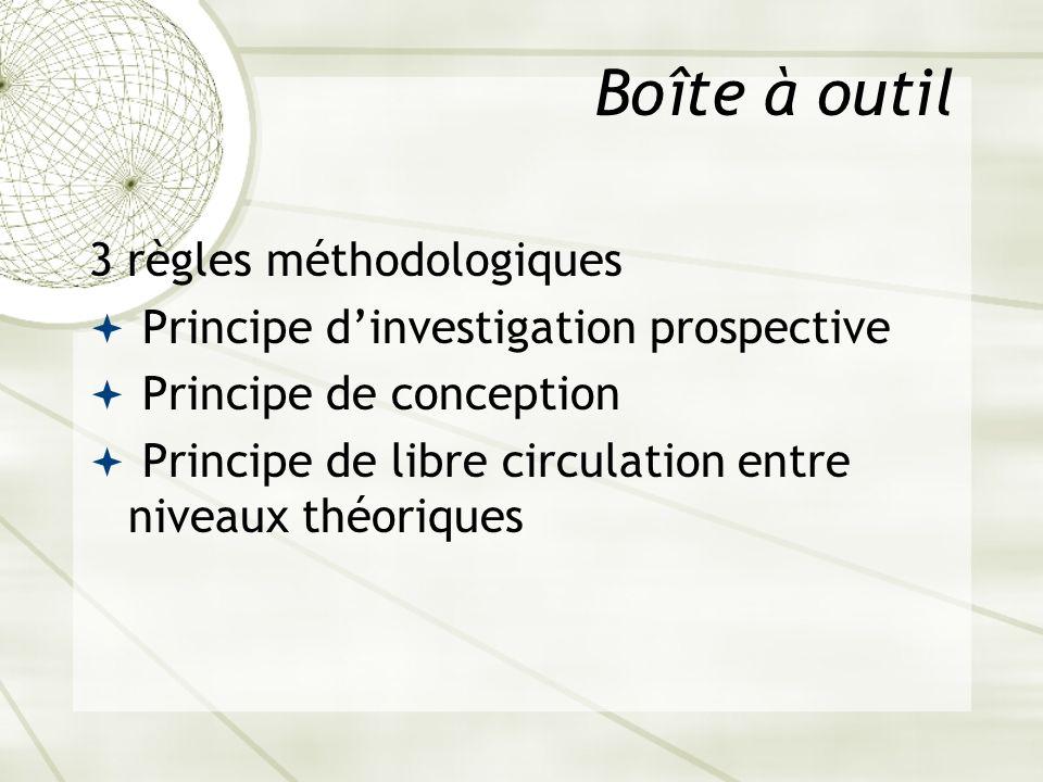Boîte à outil 3 règles méthodologiques