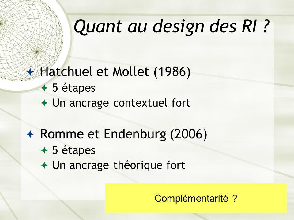 Quant au design des RI Hatchuel et Mollet (1986)