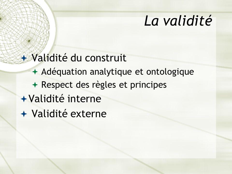 La validité Validité du construit Validité interne Validité externe