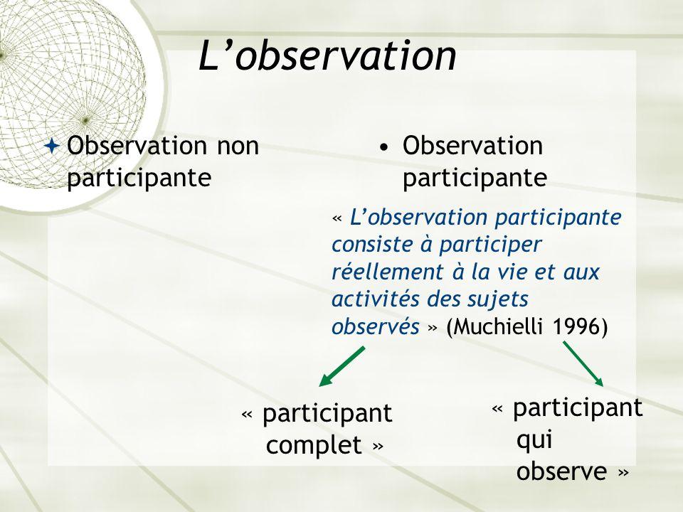 L'observation Observation non participante Observation participante