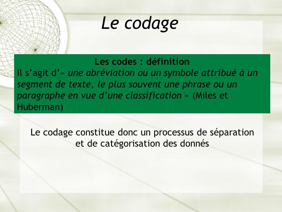 Le codage Les codes : définition