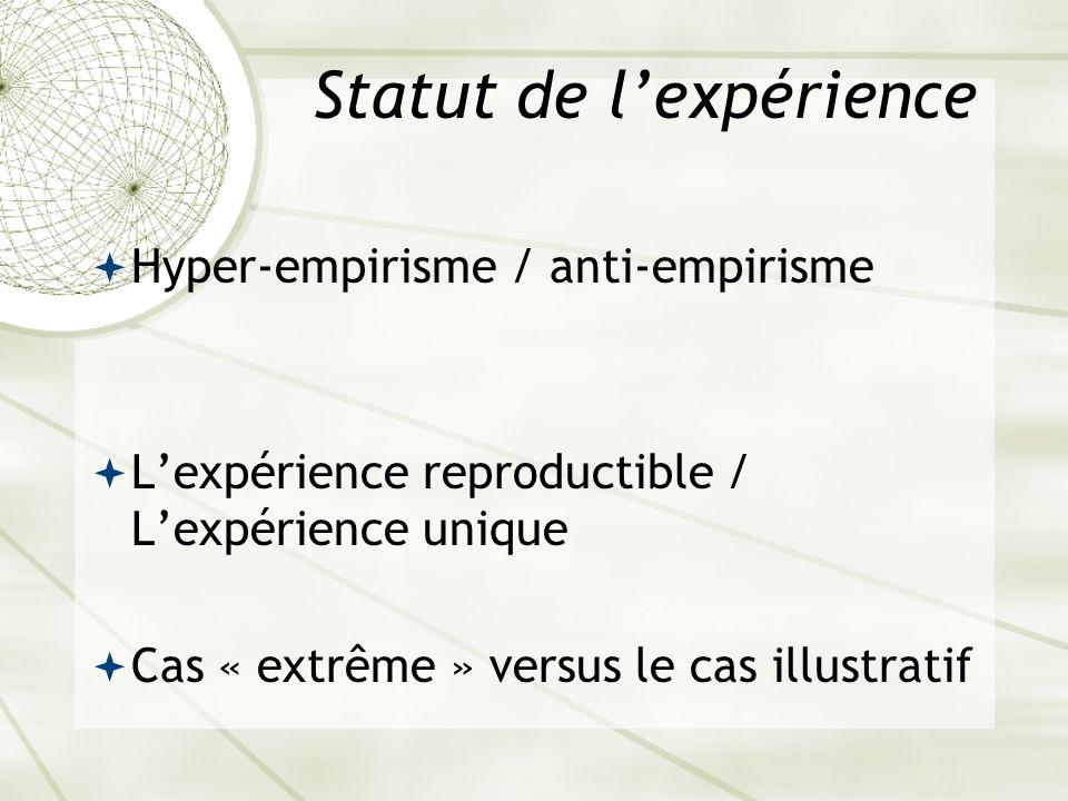 Statut de l'expérience