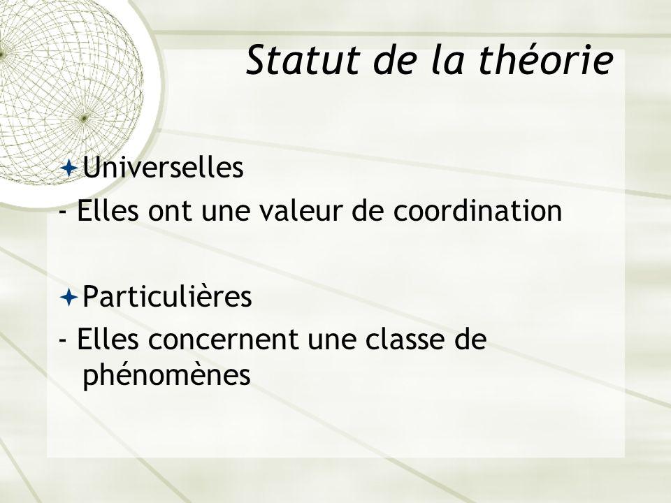 Statut de la théorie Universelles