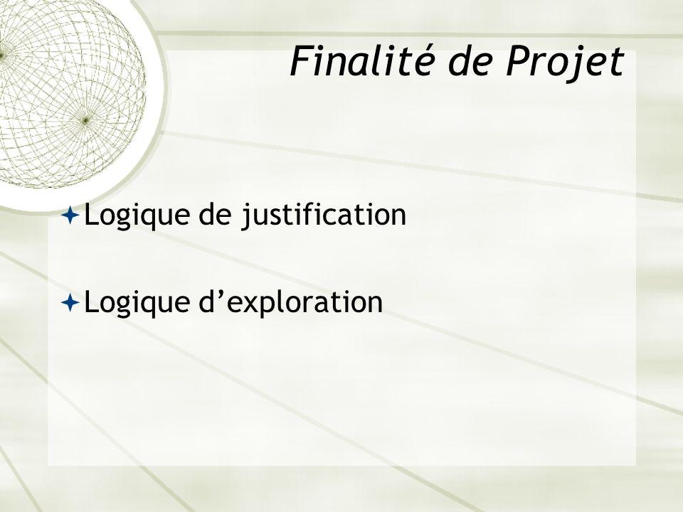 Finalité de Projet Logique de justification Logique d'exploration