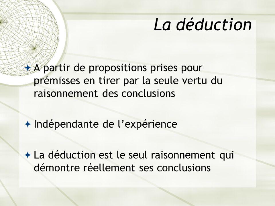 La déductionA partir de propositions prises pour prémisses en tirer par la seule vertu du raisonnement des conclusions.