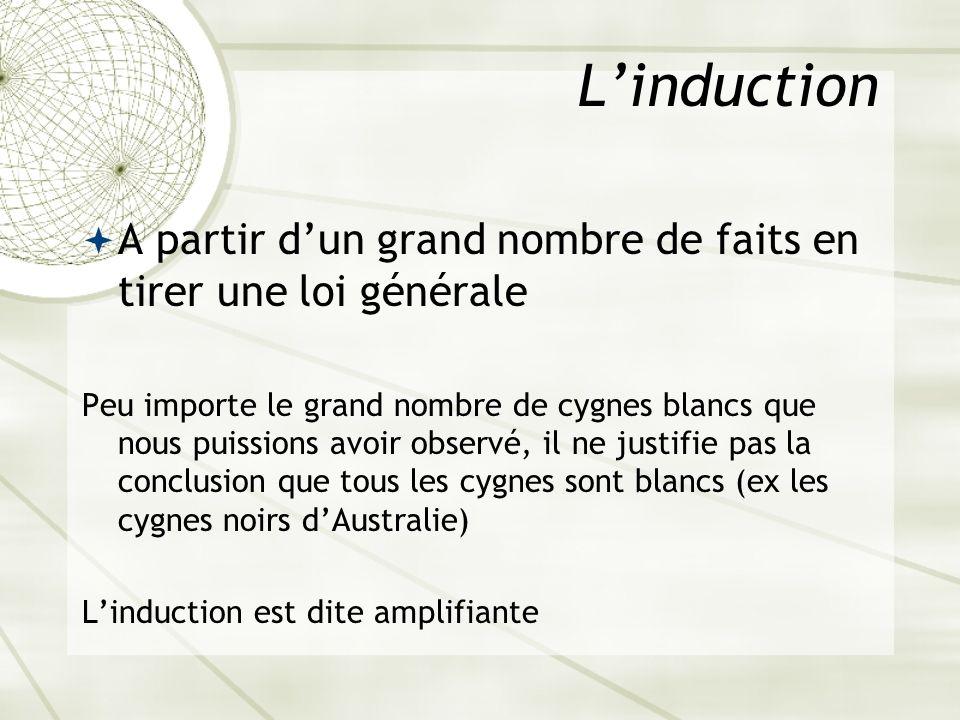 L'inductionA partir d'un grand nombre de faits en tirer une loi générale.