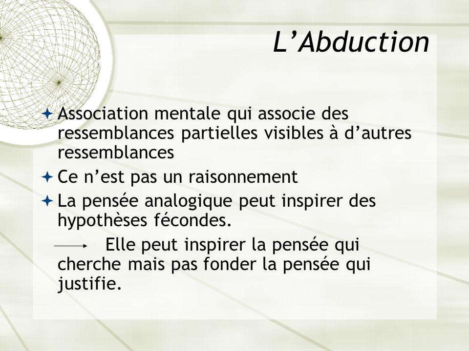 L'Abduction Association mentale qui associe des ressemblances partielles visibles à d'autres ressemblances.