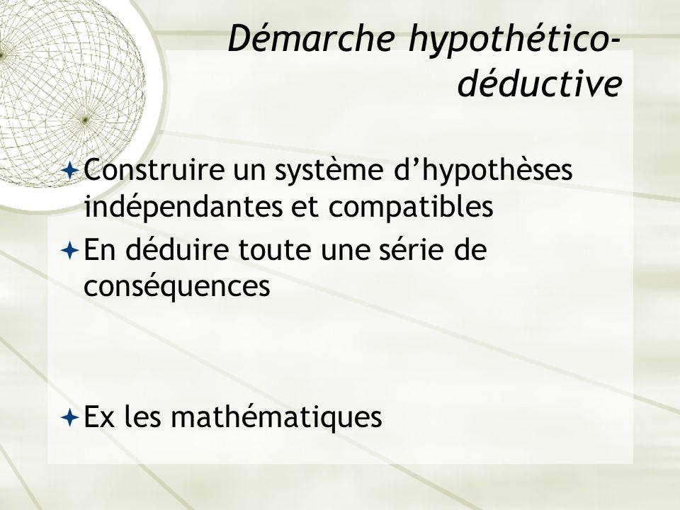Démarche hypothético-déductive