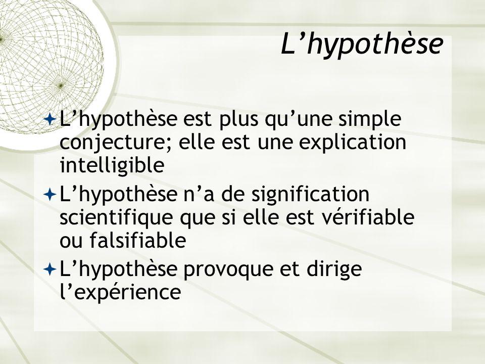 L'hypothèseL'hypothèse est plus qu'une simple conjecture; elle est une explication intelligible.