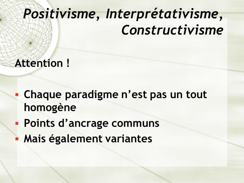 Positivisme, Interprétativisme, Constructivisme
