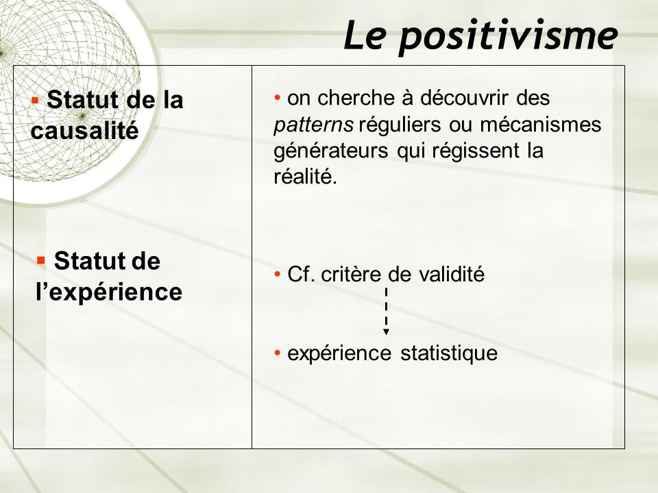 Le positivisme Statut de l'expérience Statut de la causalité