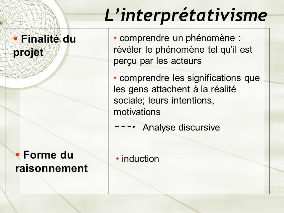 L'interprétativisme Finalité du projet Forme du raisonnement