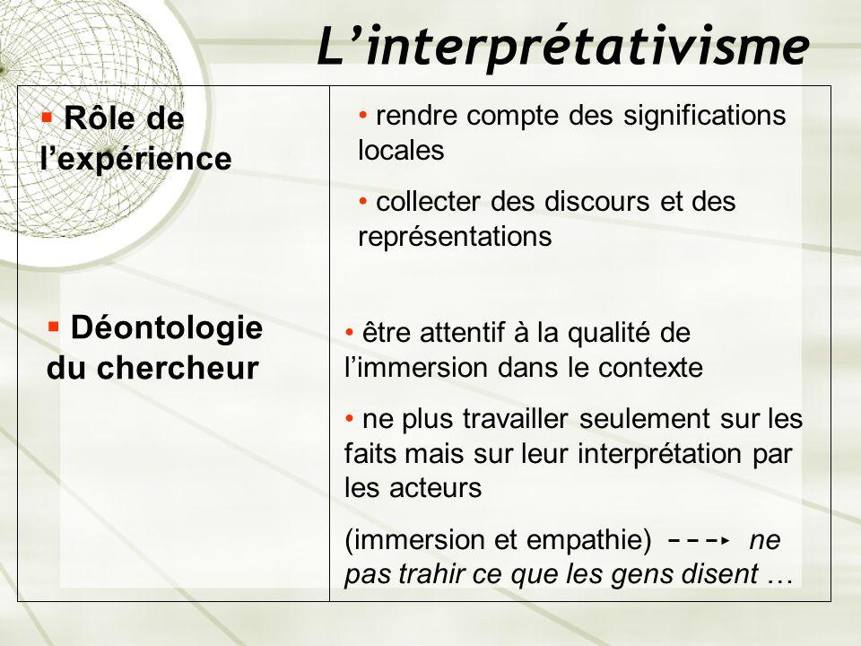 L'interprétativisme Rôle de l'expérience Déontologie du chercheur