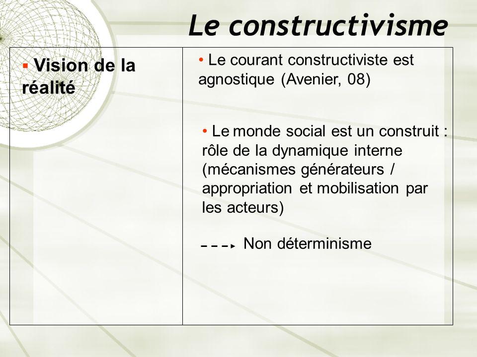 Le constructivisme Le courant constructiviste est agnostique (Avenier, 08) Vision de la réalité.