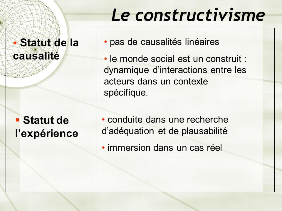 Le constructivisme Statut de l'expérience Statut de la causalité