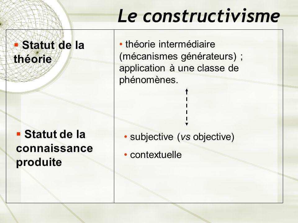 Le constructivisme Statut de la théorie