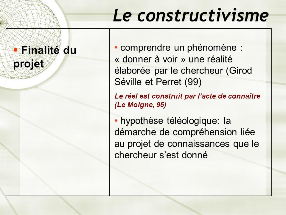 Le constructivisme Finalité du projet