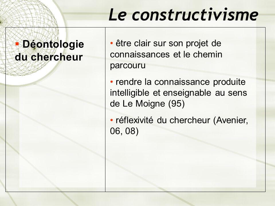 Le constructivisme Déontologie du chercheur
