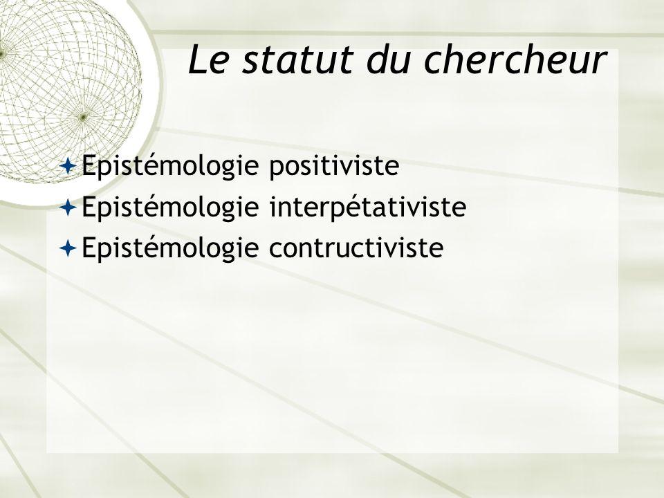 Le statut du chercheur Epistémologie positiviste