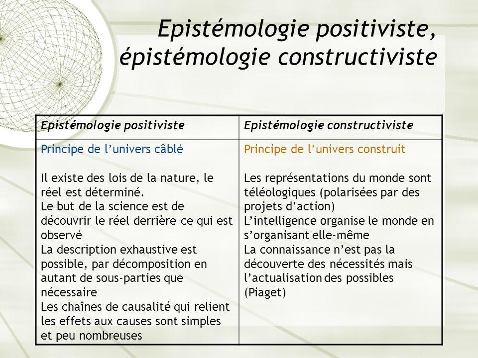 Epistémologie positiviste, épistémologie constructiviste
