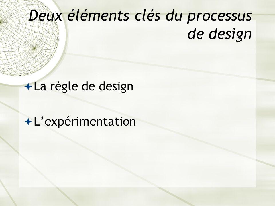 Deux éléments clés du processus de design