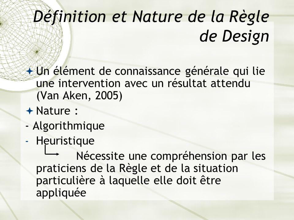 Définition et Nature de la Règle de Design