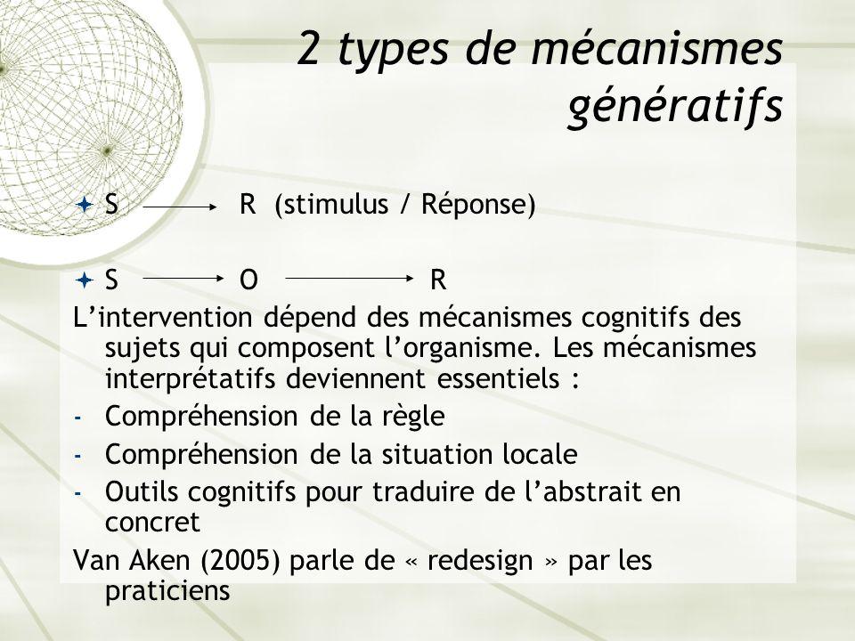 2 types de mécanismes génératifs