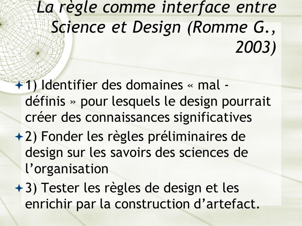 La règle comme interface entre Science et Design (Romme G., 2003)
