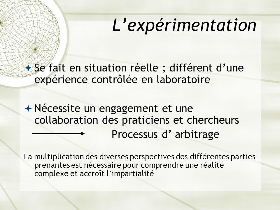 L'expérimentation Se fait en situation réelle ; différent d'une expérience contrôlée en laboratoire.
