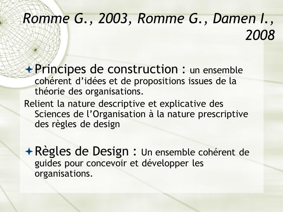 Romme G., 2003, Romme G., Damen I., 2008