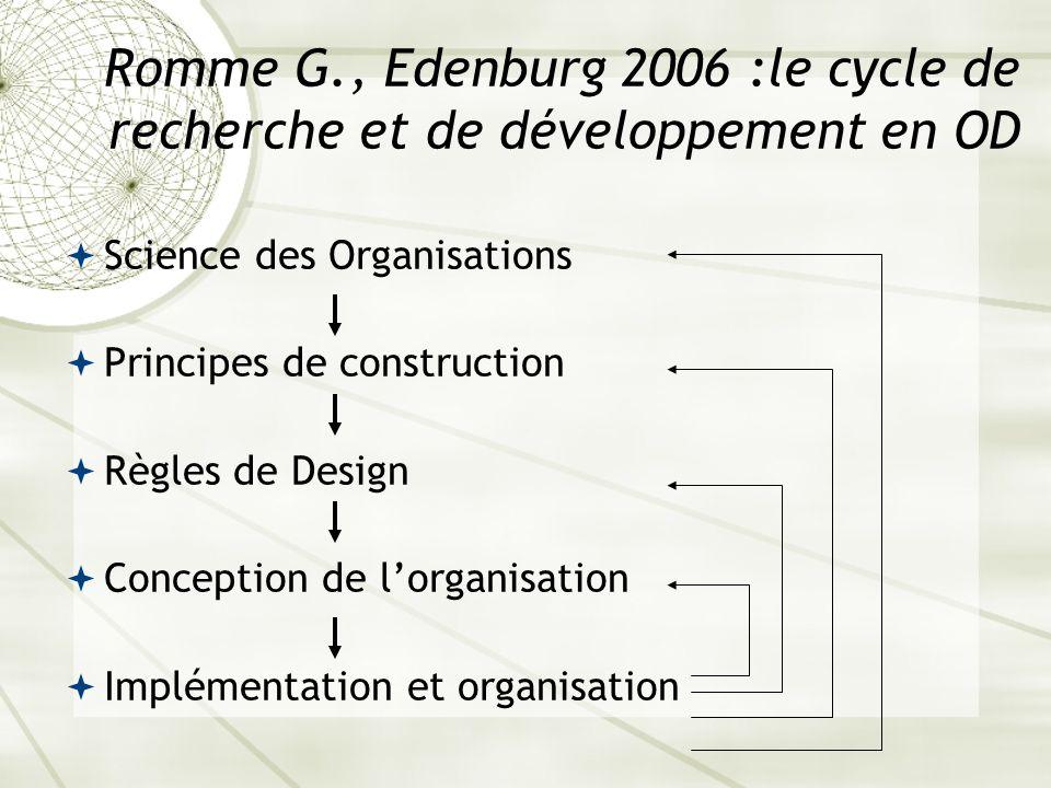 Romme G., Edenburg 2006 :le cycle de recherche et de développement en OD
