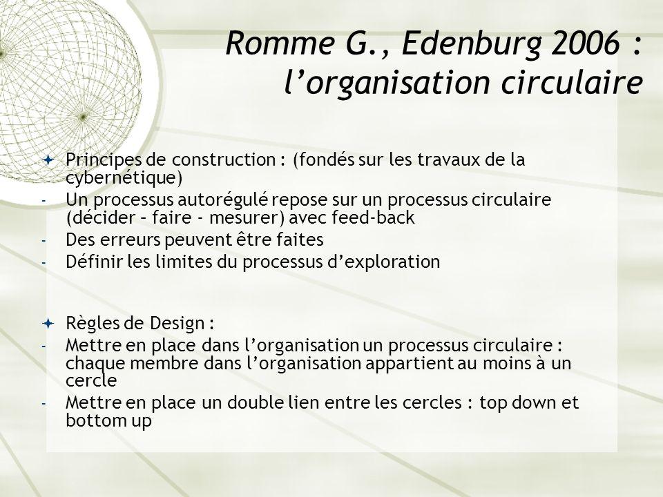Romme G., Edenburg 2006 : l'organisation circulaire
