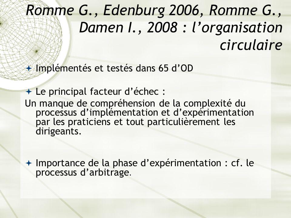 Romme G. , Edenburg 2006, Romme G. , Damen I