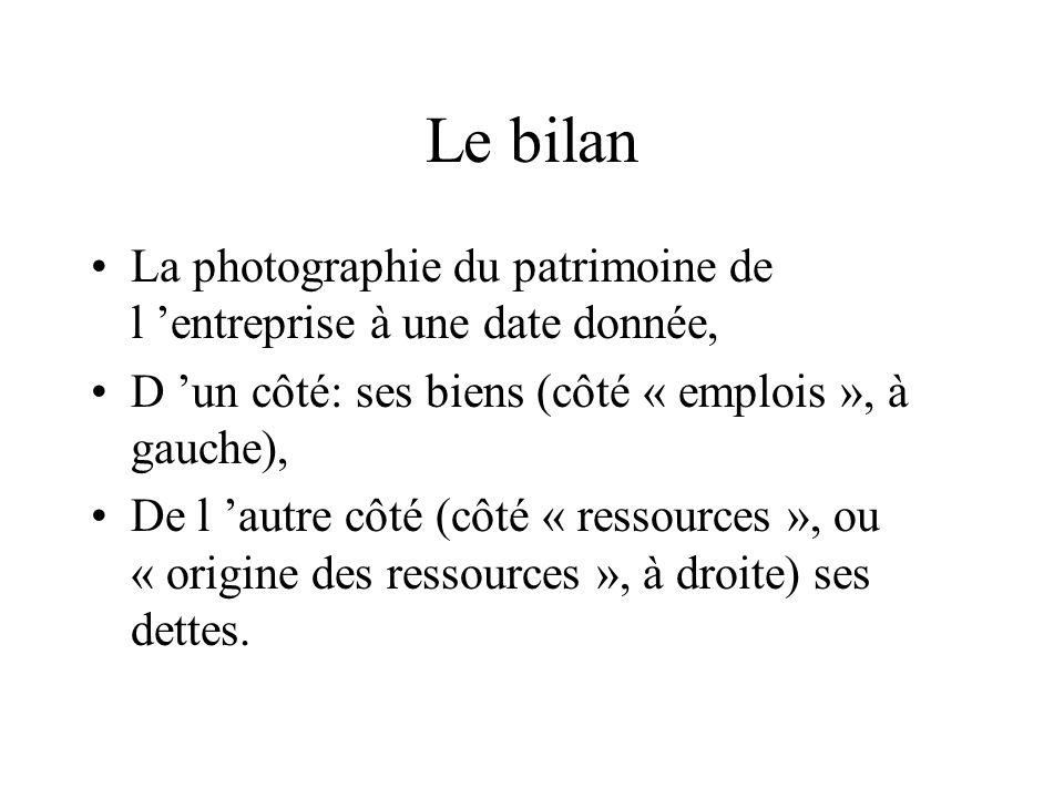 Le bilanLa photographie du patrimoine de l 'entreprise à une date donnée, D 'un côté: ses biens (côté « emplois », à gauche),