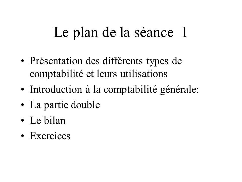 Le plan de la séance 1Présentation des différents types de comptabilité et leurs utilisations. Introduction à la comptabilité générale: