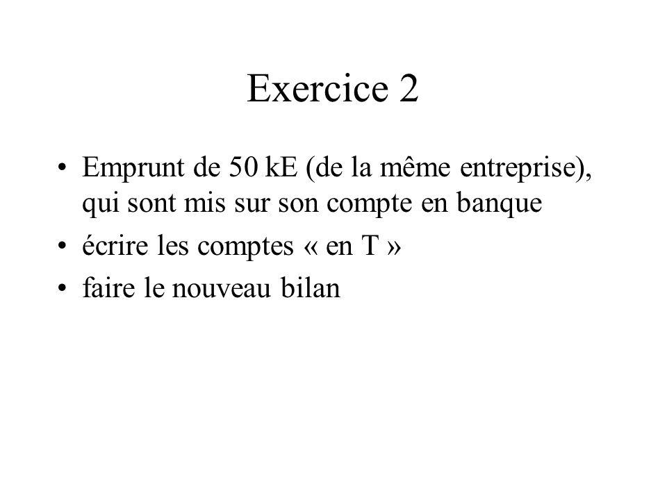 Exercice 2Emprunt de 50 kE (de la même entreprise), qui sont mis sur son compte en banque. écrire les comptes « en T »