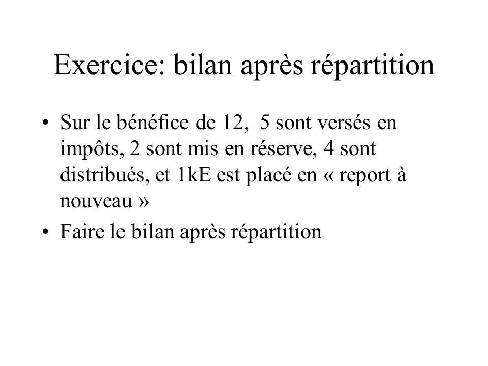 Exercice: bilan après répartition