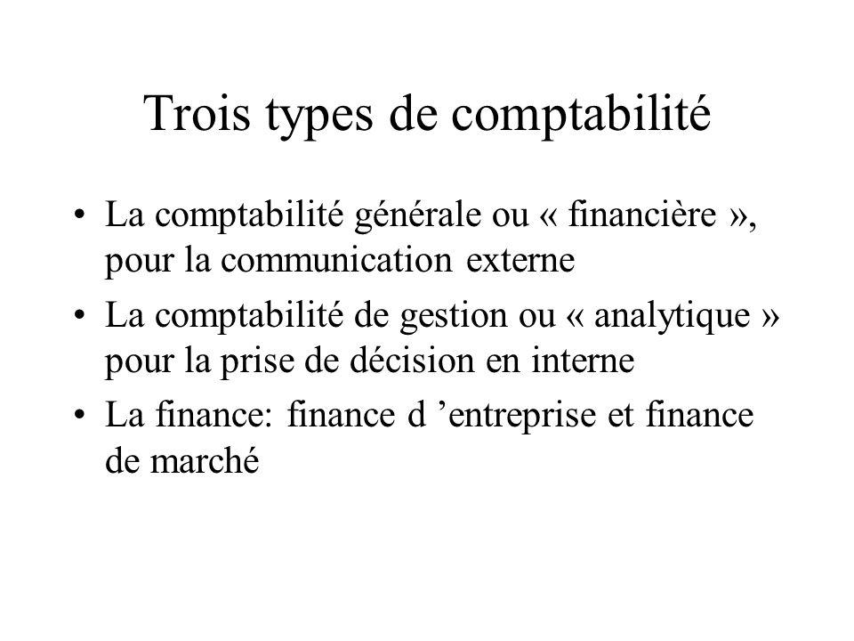 Trois types de comptabilité