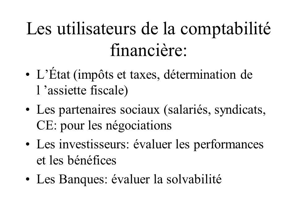 Les utilisateurs de la comptabilité financière: