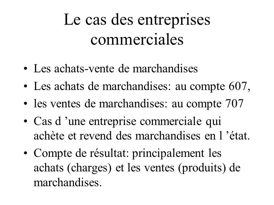 Le cas des entreprises commerciales