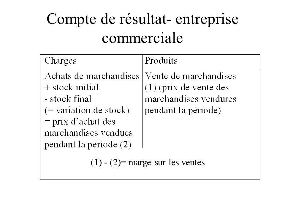 Compte de résultat- entreprise commerciale