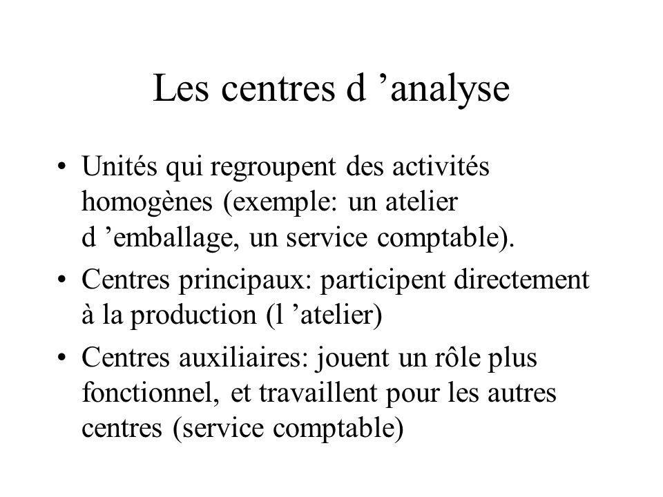 Les centres d 'analyse Unités qui regroupent des activités homogènes (exemple: un atelier d 'emballage, un service comptable).