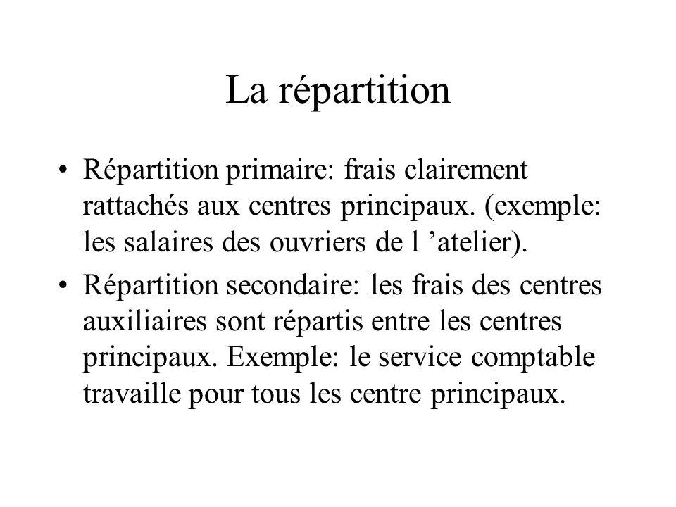 La répartition Répartition primaire: frais clairement rattachés aux centres principaux. (exemple: les salaires des ouvriers de l 'atelier).