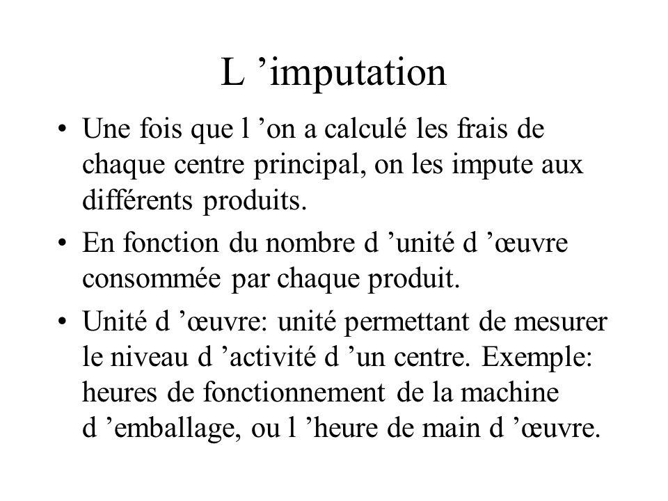 L 'imputation Une fois que l 'on a calculé les frais de chaque centre principal, on les impute aux différents produits.