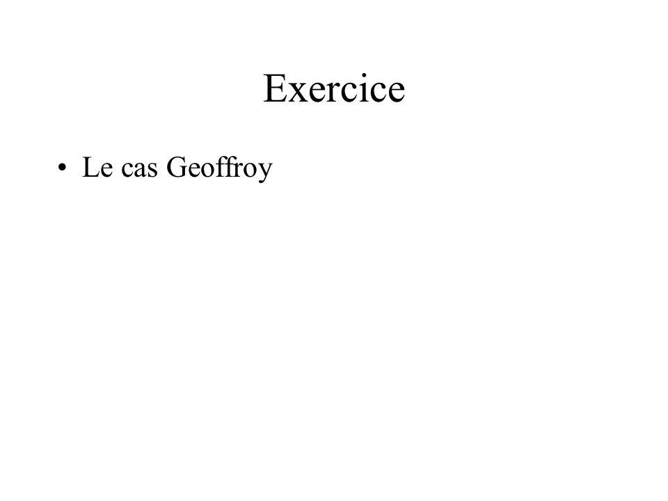 Exercice Le cas Geoffroy